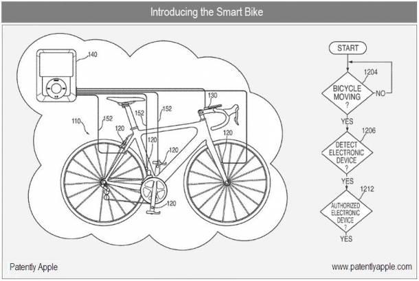 دوچرخه ی جدید اپل با نام iBike در راه است