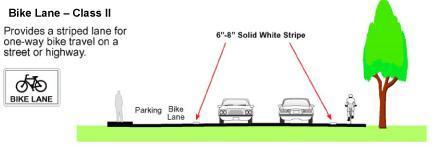 خط عبور دوچرخه(2)