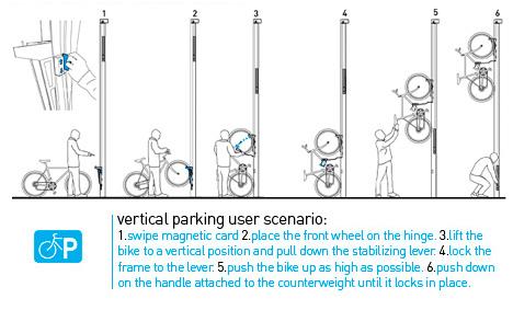 کرانک(پارکینگ دوچرخه)