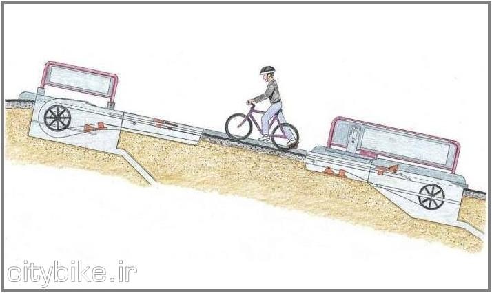 سربالایی راحت با دوچرخه – نروژ