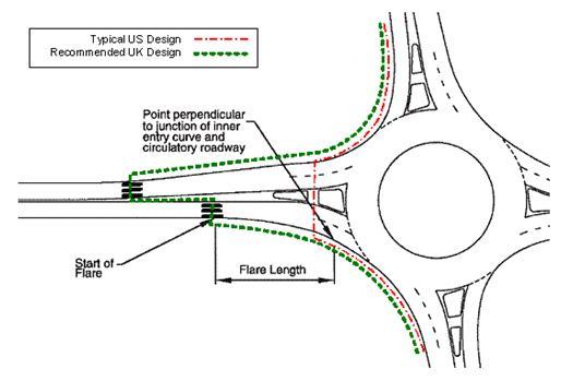 عبور و مرور عابرين در ميادين(4)