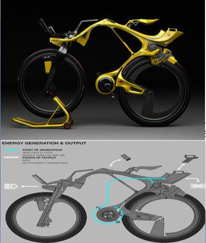 دوچرخه الکتریکی بدون زنجیر
