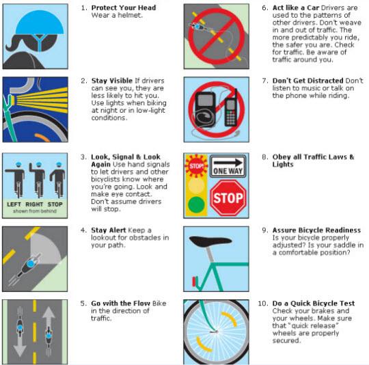 ده قانون جهت دوچرخه سواری امن