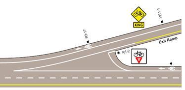 تقاطع مسیر ویژه دوچرخه و رمپهای بزرگراهی