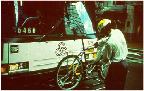 سیستم های حمل دوچرخه در حمل و نقل ریلی و اتوبوس