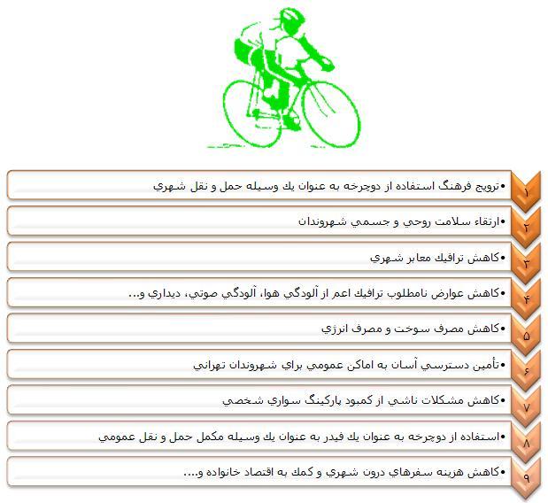 اهداف برنامه توسعه دوچرخه سواري